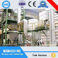 ISO & CE certificate high quality alpha gypsum powder on promotion