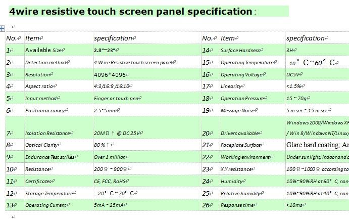 인치 4 와이어 저항 패널, 17 인치 화면 터치, USB 패널 터치 터치 모니터