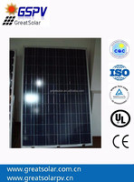 2015 high efficiency poly solar cell 250w ,solar panel manufacturers in china