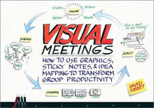 Custom Funny Visual Meetings sticky note pad