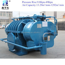 Manufacture of centrifugal suction fan and small electric air blower and water vacuum pump