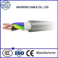 NYM Cable H05VV-U H05VV-R Cable
