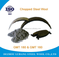 Steel Wool for Brake Pads Raw Material BEST price from Factory ISO 9001:2008 Standard