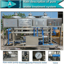 RO or Ground Water Treatment Plant