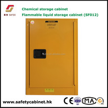epoxy resin paint yellow safety cupboard weather proof outdoor sunshine furniture
