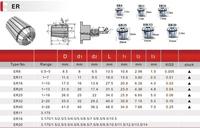 Шпиндель станка 1 ER20 3,175 1/8 3,175 ER20 3.175mm 1/8 3.175