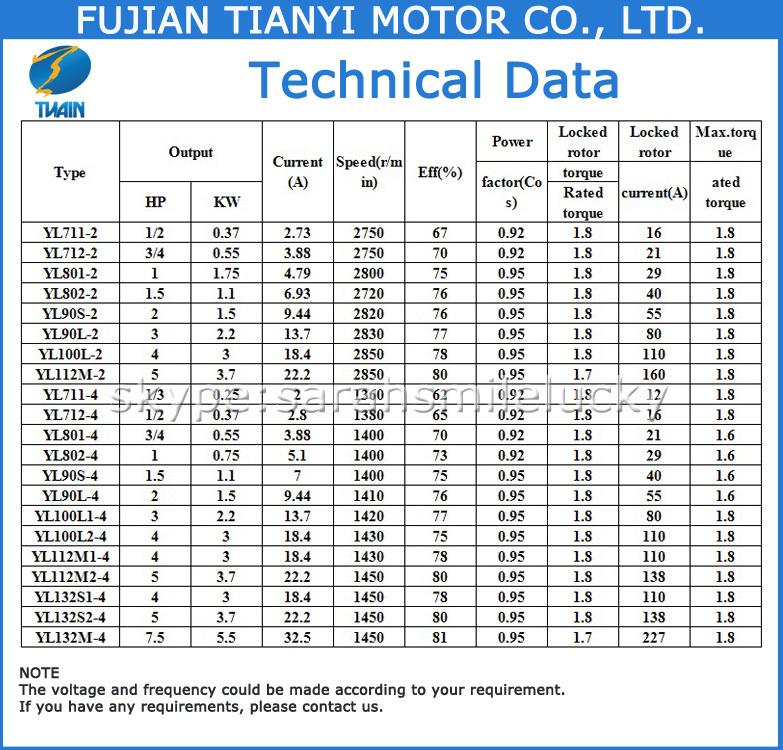 Bran-new YL90S-4 Small AC Electric Motors