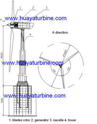 2015 30kw wind turbine variable pitch for home electric generating windmills