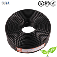 2015 strong comprehensive strength china cable
