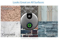 hi-tech smart home security/surveillance system