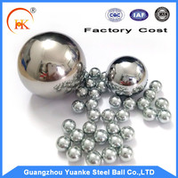 Stainless steel ball factory 2014 best sell Stainless Steel Ball for Car / Machine