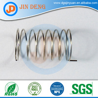 DONGGUAN HOT SELLING PRODUCTS!!! High Precision Compression Spring Sofa Spring Pocket Spring
