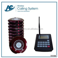 Competitive price and advanced wireless calling equipment,wireless pager system