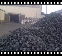 Electrically Calcined Anthracite Coal For Making Electrode Paste CARBON GRAPHITE PASTE