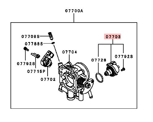 Структура продукта схема: