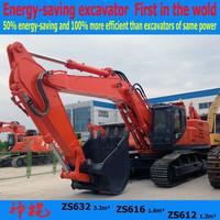 changlin LISHIDE Shunglai energy-saving excavator