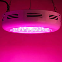 Greenhouse 3gp king UFO led grow light