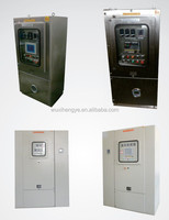 Explosion proof control cabinet of electric heater
