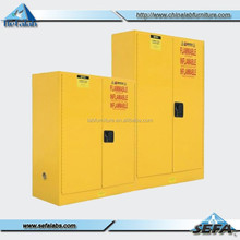 Fire ex medicine cabinet Drug cabinet fire and explosion Fire blast pharmaceutical container