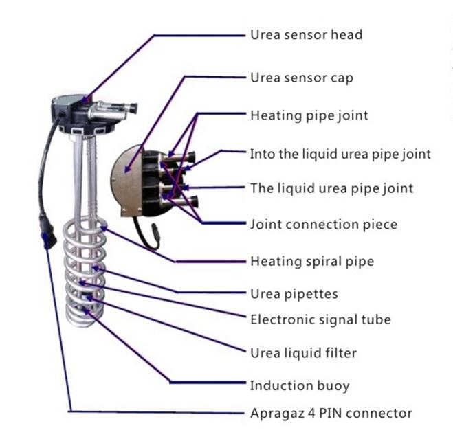 Lh B A800 Adblue Level Sensor For Truck B A800mm Def
