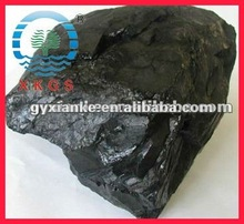 Best price Chinese Anthracite Filter Media for Drinking Water