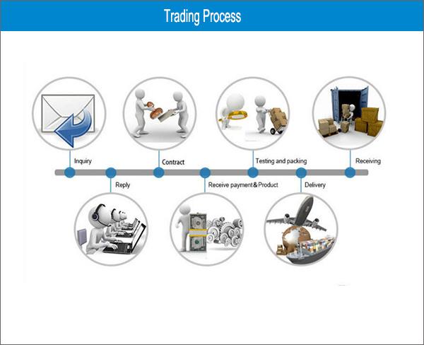Trading process_.jpg