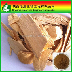 Hot selling Eurycomanone powder Tongkat ali root extract 200:1