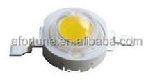 SMD 1W 3W 5W LED Bulb White/Warm White/Yellow/Blue/Green/Purple/Red