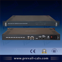 catv 8 Channels H.264 HD encoder With IP output(WDE-H820)