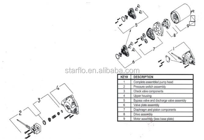 starflo dp-100m 230v ac flojet diaphragm booster water pump