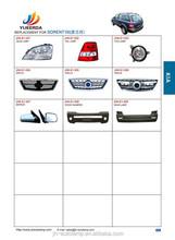 Page 66 67 68 YUEERDA JUHAO auro parts china wholesale , korean auto parts , auto light for SORENT 05 10 13