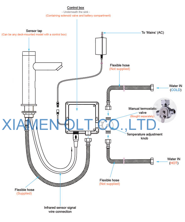 2015 Hot Sales Thermostatic Mixing Valve  View Mixing