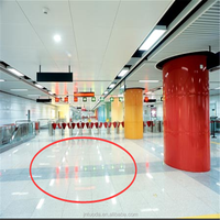 TUODA sell Silicone waterproofing agent waterproof product for concrete