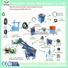waste tyre recycling plant/used tyre recycling plant of 2015 best quality