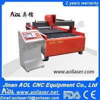 metal cutting, metal cutting discs,portable laser metal cutting machine