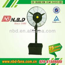 poderoso industrial ingeniería ventilador