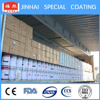 Heat Insulation Paint silicon Aluminum Powder High Temp Paint