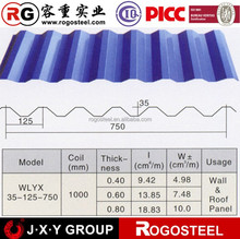 ASTM various size of sheet metal roofing rolls for Sandwich panel
