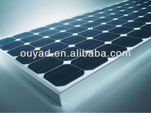 High quality Mono 250Wp 40V best price per watt solar panels