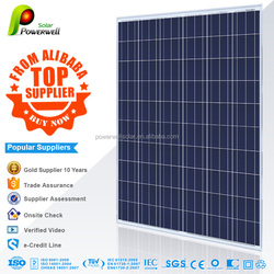 Powerwell Solar PV Poly Solar Panels for Solar Energy System Price With TUV,CE,SGS,CEC,IEC,ISO,OHSAS,CHUBB,INMETRO Standard
