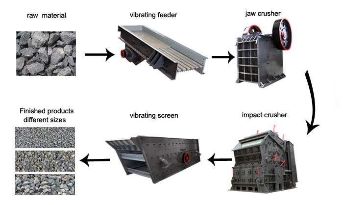 pe series jaw crusher for sale, barite pulverizer crushing parts