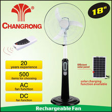 CR-8218R 18 inch electric standing fan import export australia