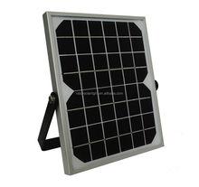 25W poly Best price per watt solar panels