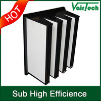 industrial washable synthetic sub high efficiency air compressor intake filter material