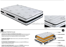 Strict quality control folding matress