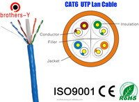 Telecommunication data cable CAT6 1000ft bulk lan cable CM/CMR UL listed