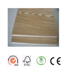 ADMY factory low prices laminated 18mm high gloss mdf panle wholesale