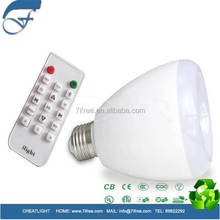 2015 best selling retro blutooth speaker wireless led bulb with bluetooth speaker