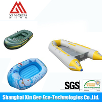 inflatable boat for holiday
