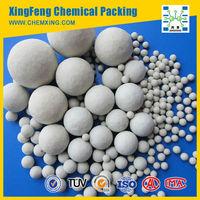 Ceramic Ball Catalyst Carrier for Hydrogen cracking